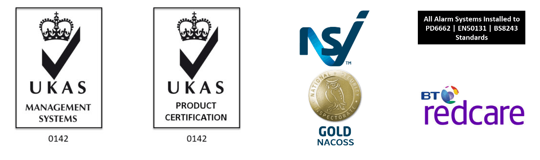 About-Us-C-C-Security-Systems-Established-Since-1984-NSI-Gold Contact Us